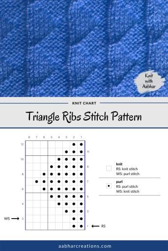Triangle Ribs Stitch Pattern Knitting Stitch Chart aabharcreations