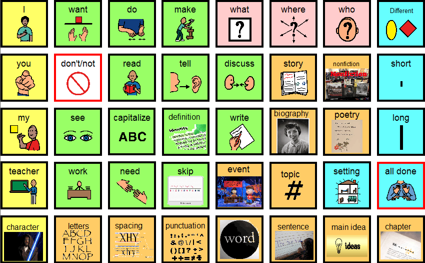 Image of language arts core board