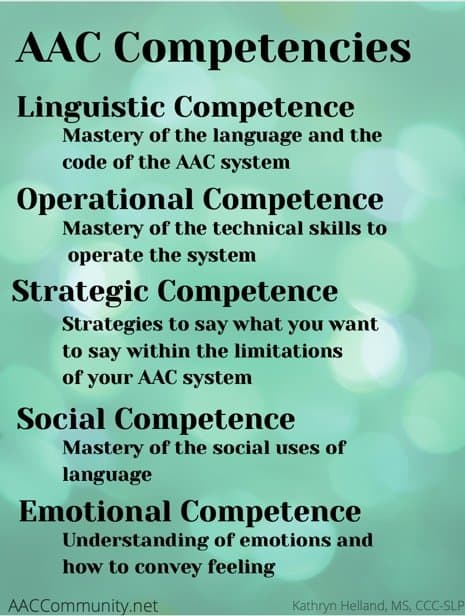 List of AAC competencies described in article.