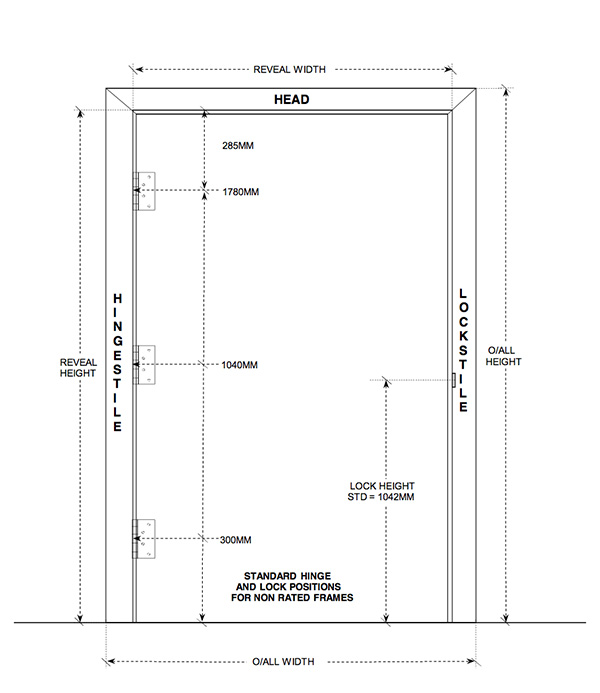 Door Framing Sizes & Full Size Of Garage Door:you Can