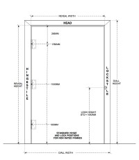 Door Framing Sizes & Full Size Of Garage Door:you Can ...
