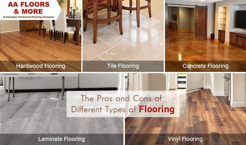 All Diffe Types Of Flooring  Carpet Vidalondon
