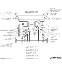 technical drawing [ 1000 x 1000 Pixel ]