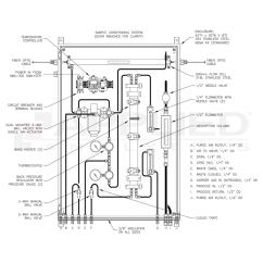 Asco Solenoid Valve 8210 Wiring Diagram Hpm Batten Holder Gas ~ Elsalvadorla