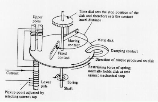 circuit breaker fuse blown