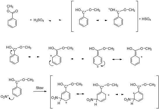 Nitration of Acetanilide and Methyl Benzoate