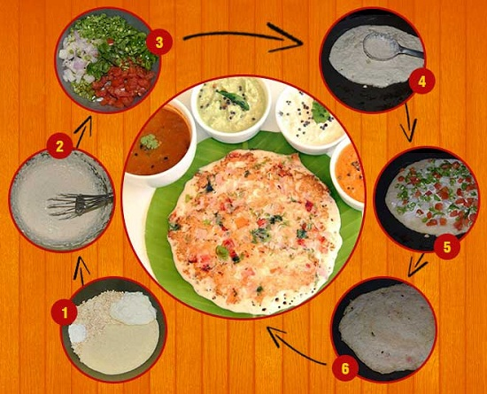 Sooji Uttapam Recipe In Hindi