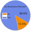 news-are-bookstores-relevant