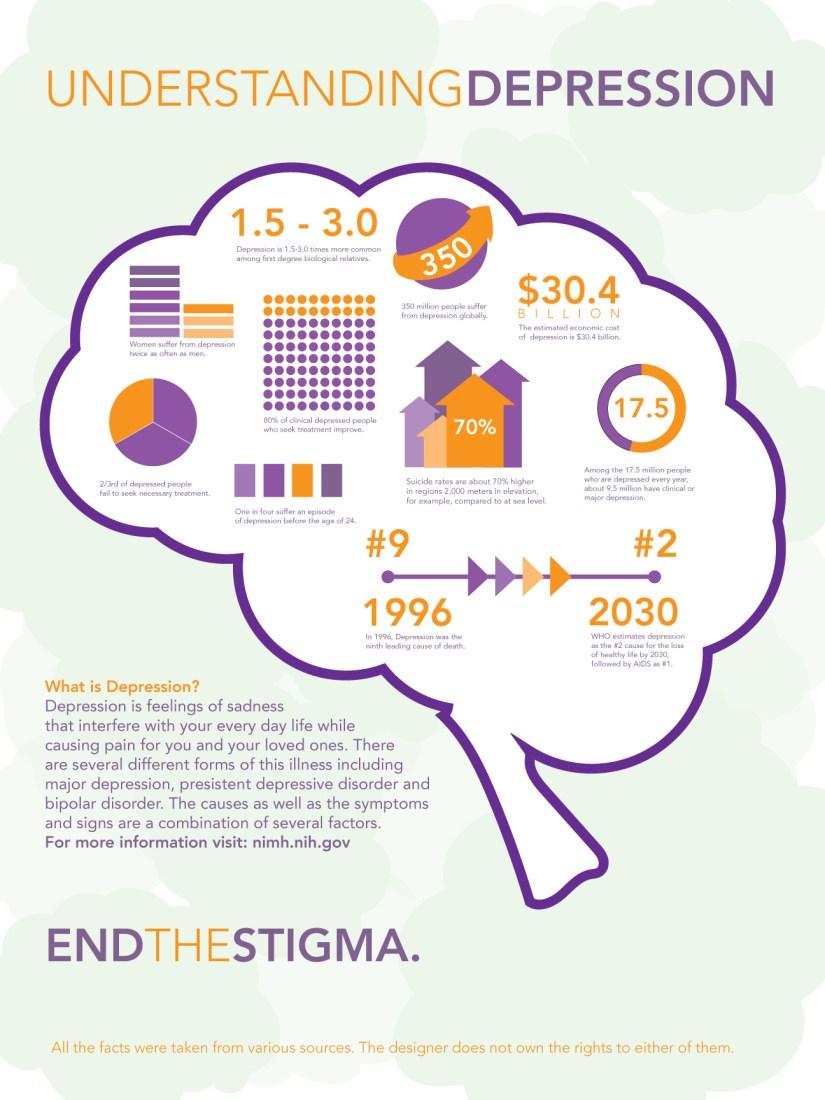 Depression_Infographic