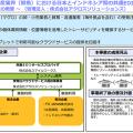 #01 農林水産業界(鮮魚)における日本とインドネシア間の共通EDI連携 ~ 実証検証の概要 ~次世代企業間データ連携調査事業