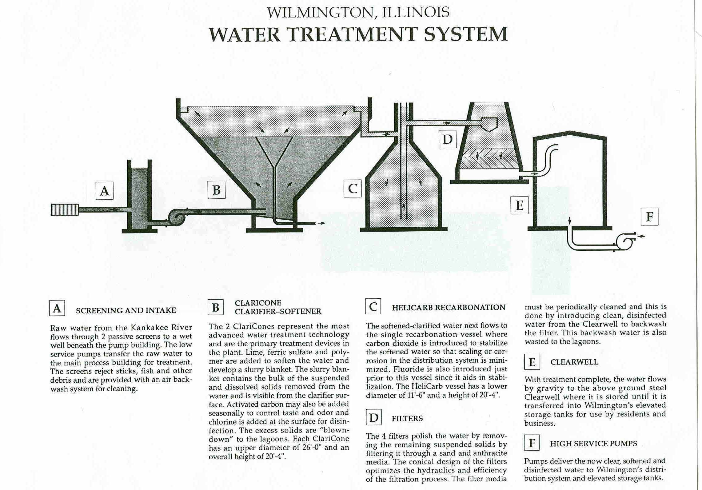 30 Wastewater Treatment Worksheet Answers