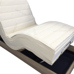 Stair Lift Chair Chairscape Hiring Latex Mattress Reports Reviews Research Are Consumer Ratings Underground