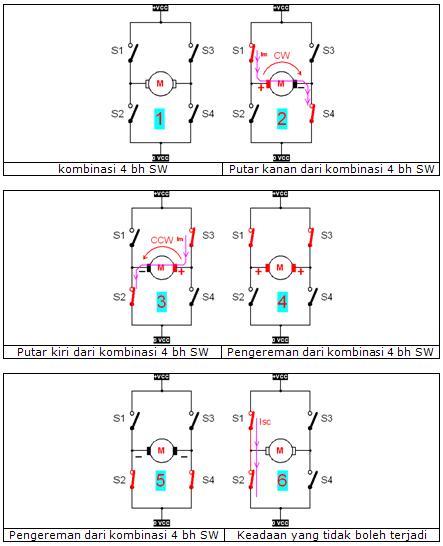 Rangkaian Driver Motor L293d : rangkaian, driver, motor, l293d, Pengontrolan, Putaran, Motor, Catatan, Harianku