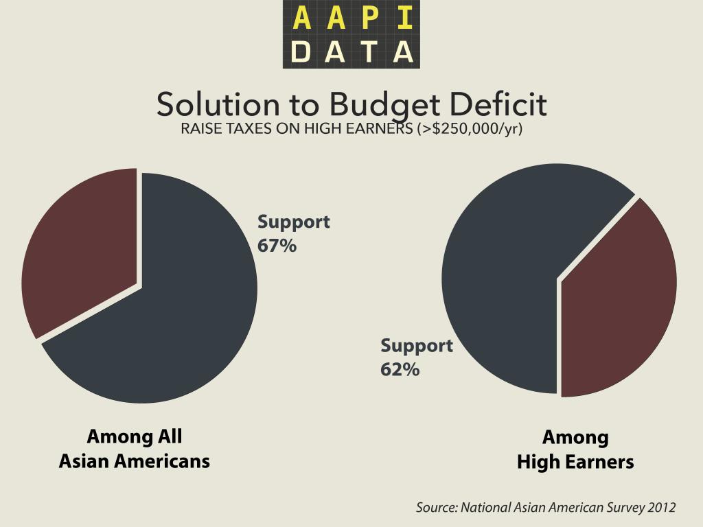 aapidata-deficit-taxes-2012