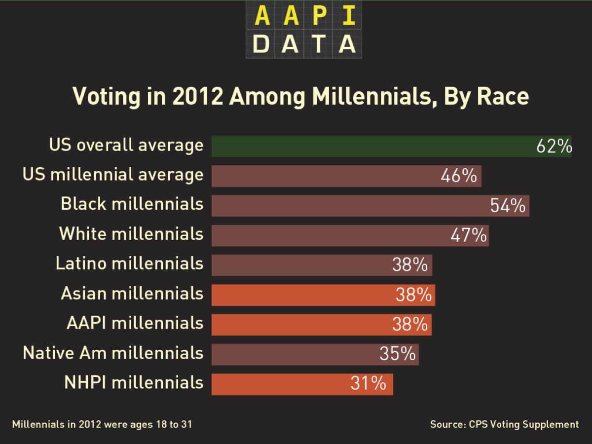 aapidata_infographic_mill-vote
