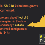 Infographic: AA Undocumented VA  (2015)