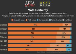 Infographic - 2018 Voting Participation 2