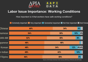 Infographic - 2018 Labor Conditions