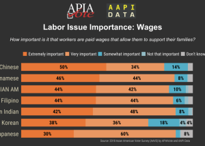 Infographic - 2018 Labor Wages