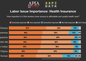 Infographic - 2018 Labor Healthcare
