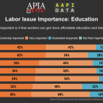 Infographic - 2018 Labor Education