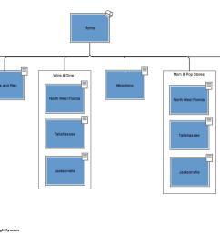 my website diagram [ 1272 x 773 Pixel ]