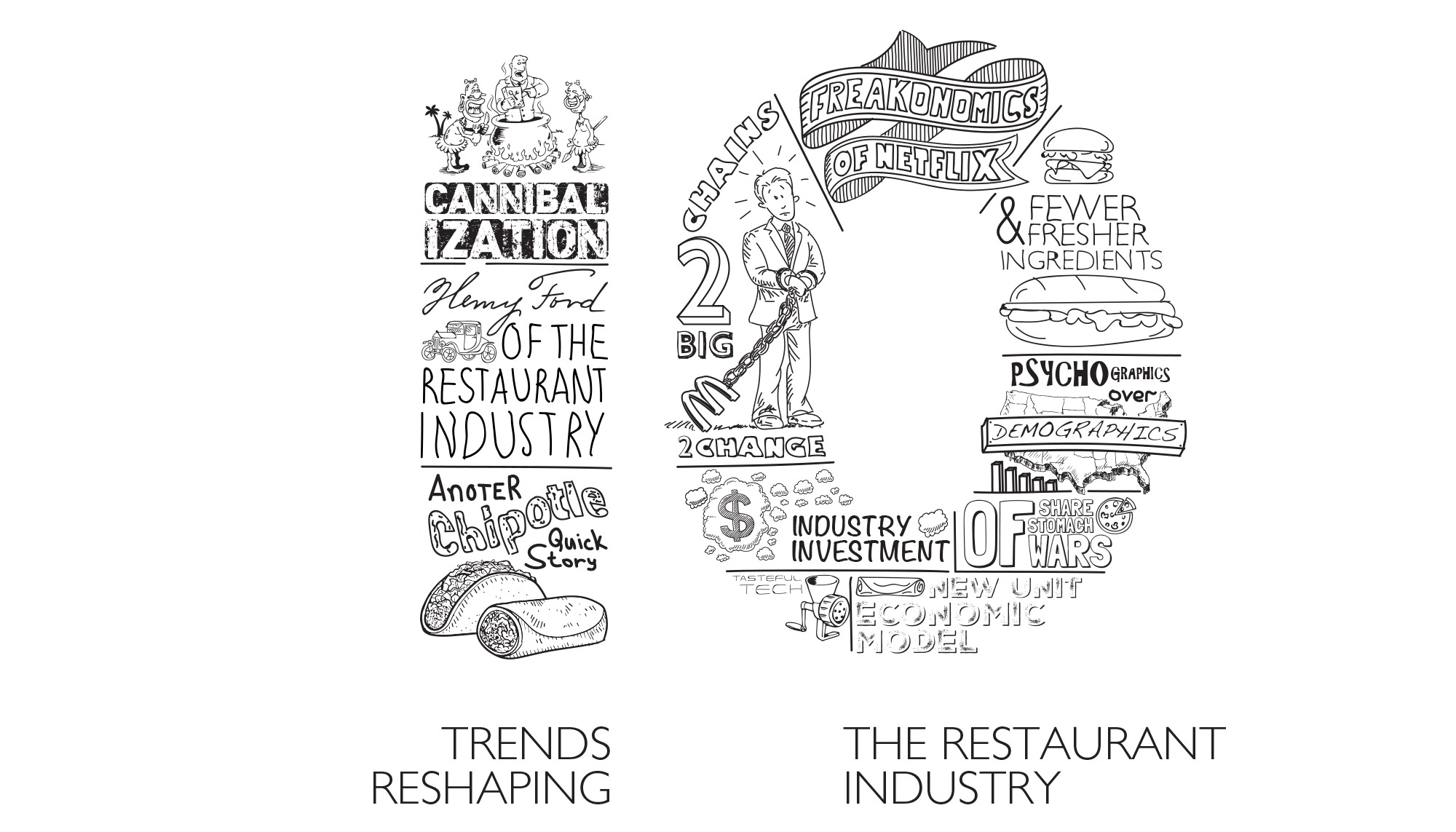 10 Restaurant Industry Trends, Including Industry