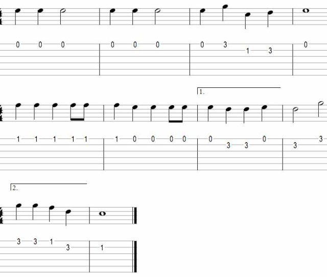 Simple Songs For Beginners To Practice On Guitar Aaron Matthies Guitar Blog