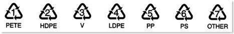 Recyclingsymbols