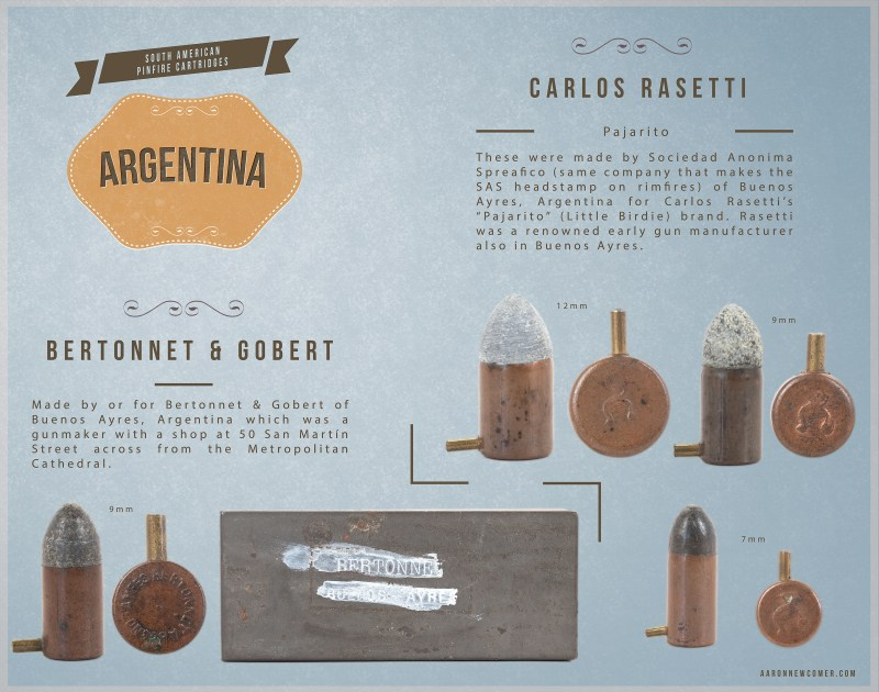 South American Pinfire Cartridges