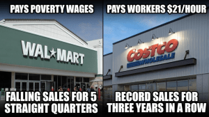Walmart Vs Costco