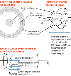 coaxial cable diagram page 2 coaxial cable diagram page 3 wiring moca coax wiring diagram coax wiring diagram [ 1416 x 1217 Pixel ]