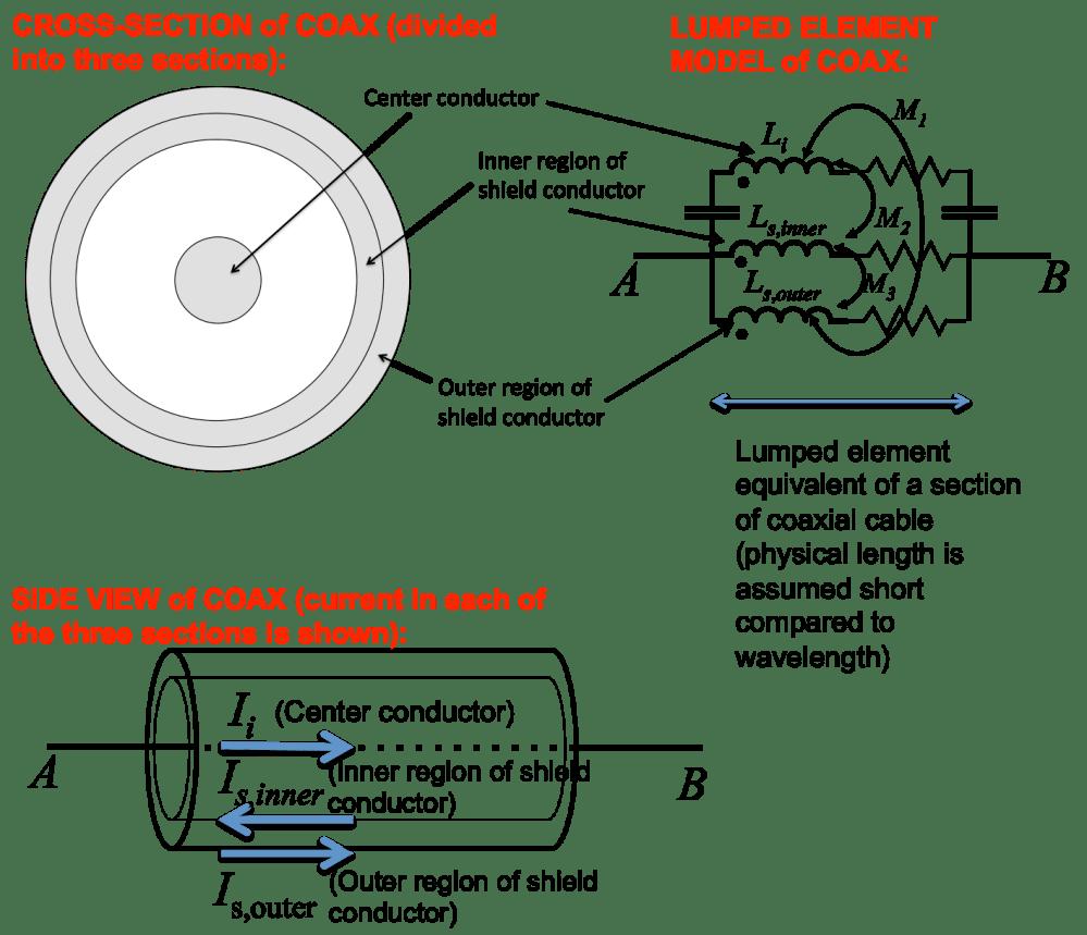 medium resolution of coaxial cable diagram page 2 coaxial cable diagram page 3 wiring moca coax wiring diagram coax wiring diagram