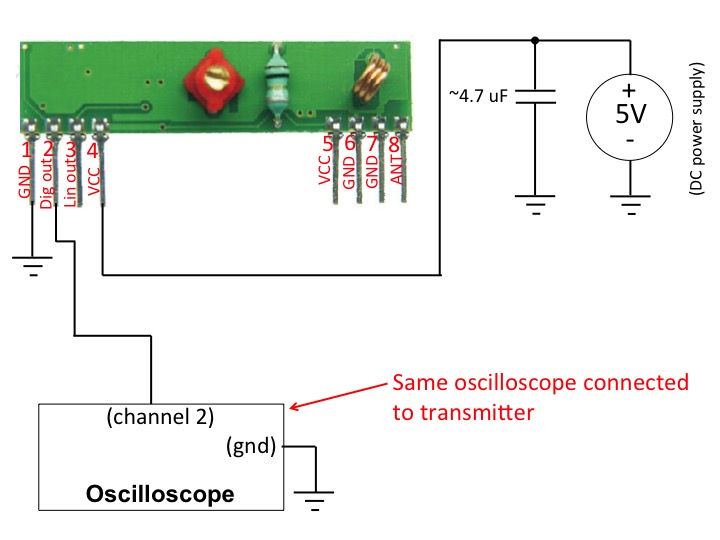 rf transmitter and receiver block diagram kenwood stereo amplifier ka 1400b em experiment 4 exploring a simple wireless of the measurement setup