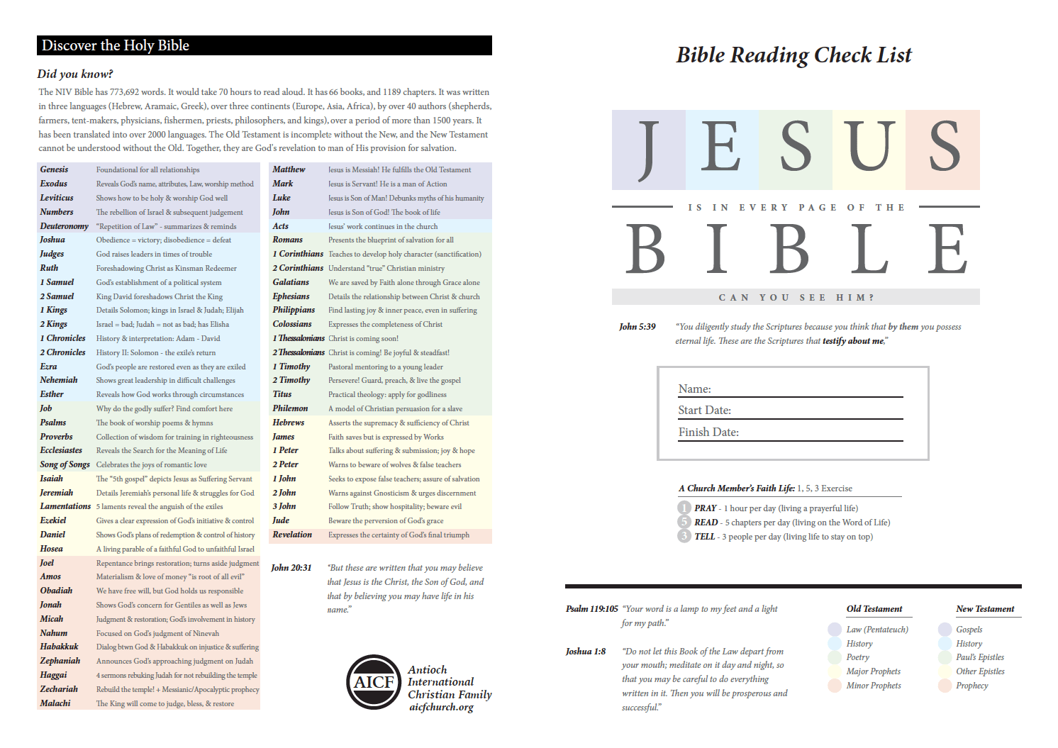 Aicf One Year Bible Reading Plans Aaron