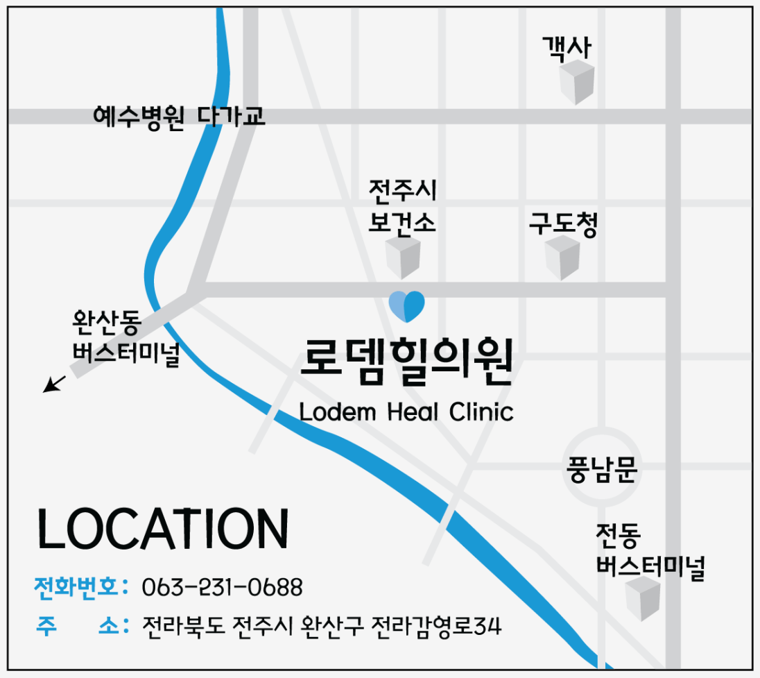 lodem-heal-map-sample4-bigger-words