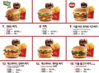 mcds-menu