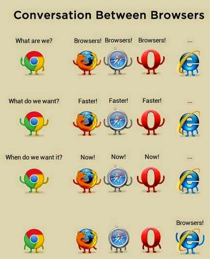 Cruel, yet funny, comparison of web browsers