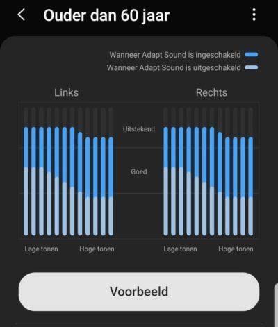 Adapt Sound Android geluidstest