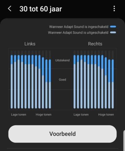 adapt sound geluidstest EQ