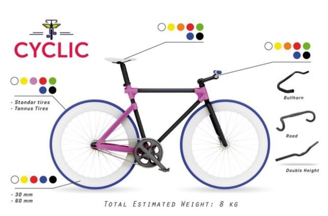 Cyclic review kleuren en stuurtjes