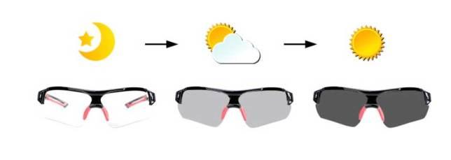 zonnebril meekleurend photochromisch