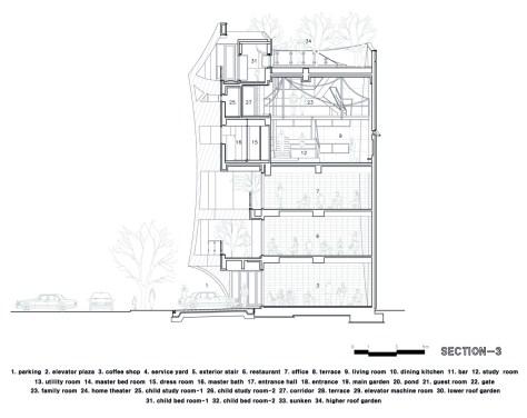 Archi-Fiore