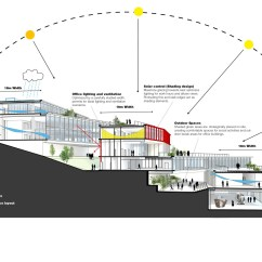 Copyright Architectural Drawings And Diagram Causal Loop Template Dali Creative Area By Pwd Architecture 05 A As