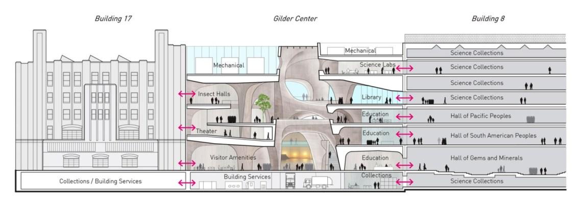 Gilder Center