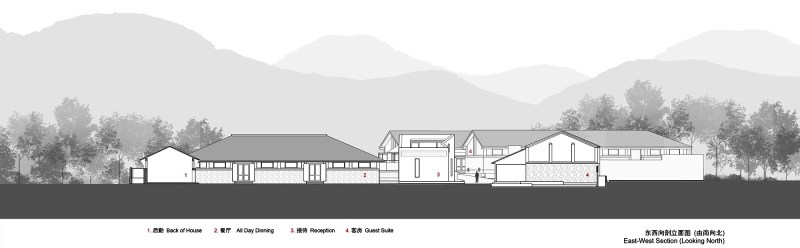Huchen Barn Resort
