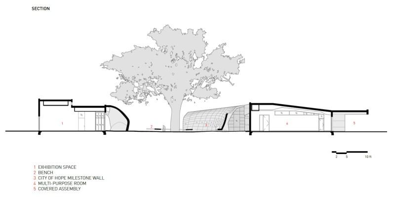 Kaplan Family Pavilion