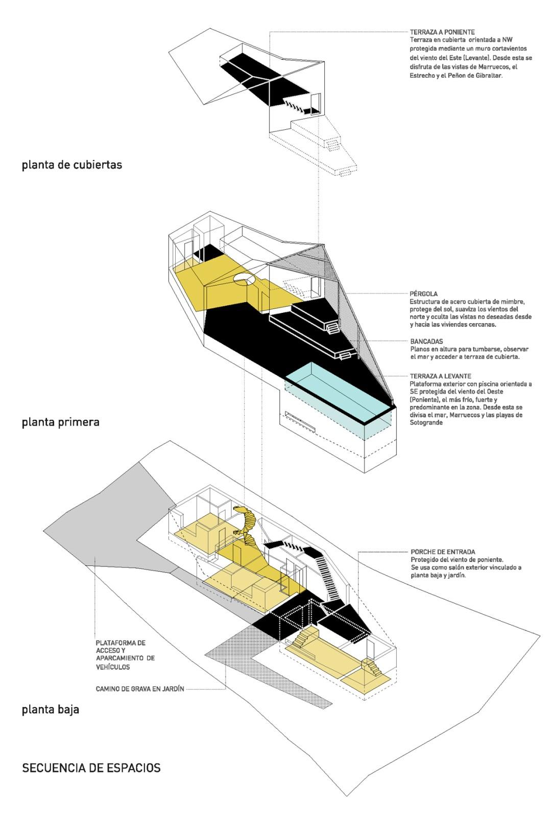 La Casa De Los Vientos By Jose Luis Muñoz Aasarchitecture