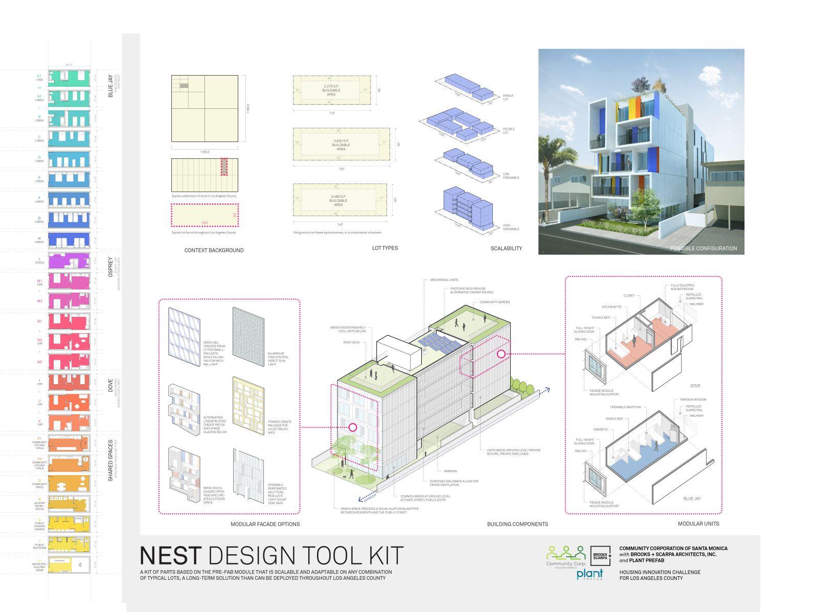 Nest Toolkit