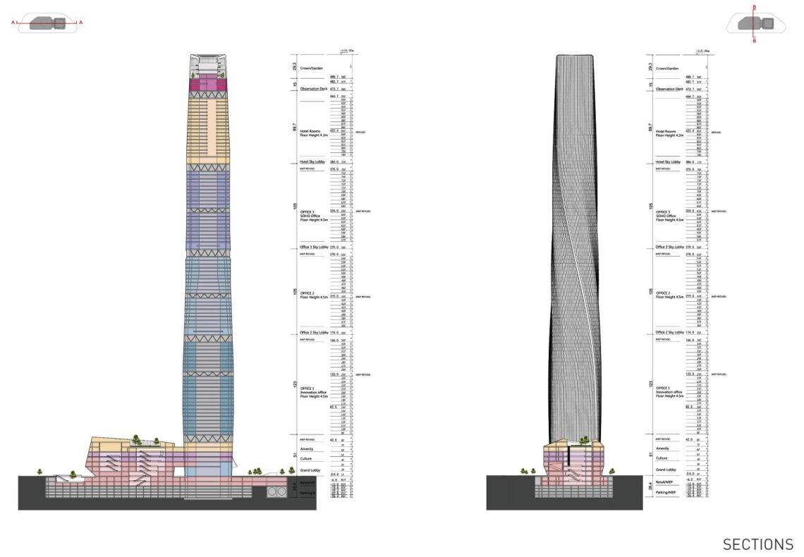 Shimao Fuzhou Tower